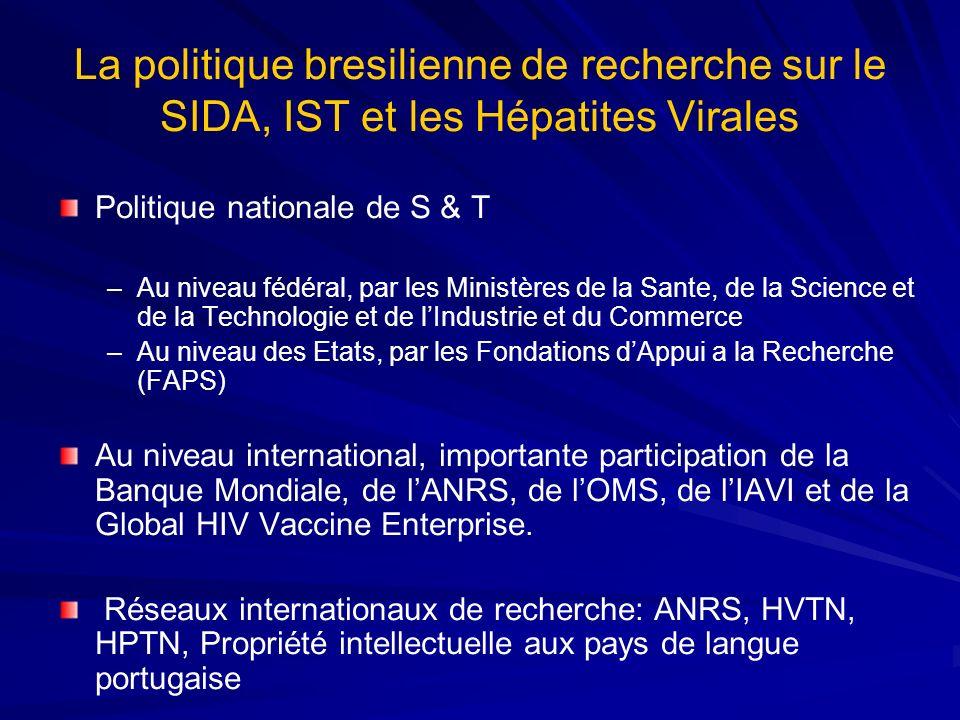 La politique bresilienne de recherche sur le SIDA, IST et les Hépatites Virales Politique nationale de S & T – –Au niveau fédéral, par les Ministères de la Sante, de la Science et de la Technologie et de lIndustrie et du Commerce – –Au niveau des Etats, par les Fondations dAppui a la Recherche (FAPS) Au niveau international, importante participation de la Banque Mondiale, de lANRS, de lOMS, de lIAVI et de la Global HIV Vaccine Enterprise.