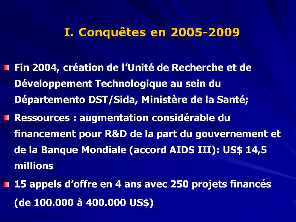 I. Conquêtes en 2005-2009 Fin 2004, création de lUnité de Recherche et de Développement Technologique au sein du Départemento DST/Sida, Ministère de l