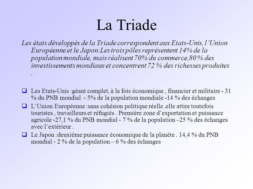 La Triade Les états développés de la Triade correspondent aux Etats-Unis, lUnion Européenne et le Japon.Les trois pôles représentent 14% de la population mondiale, mais réalisent 70% du commerce,80 % des investissements mondiaux et concentrent 72 % des richesses produites.