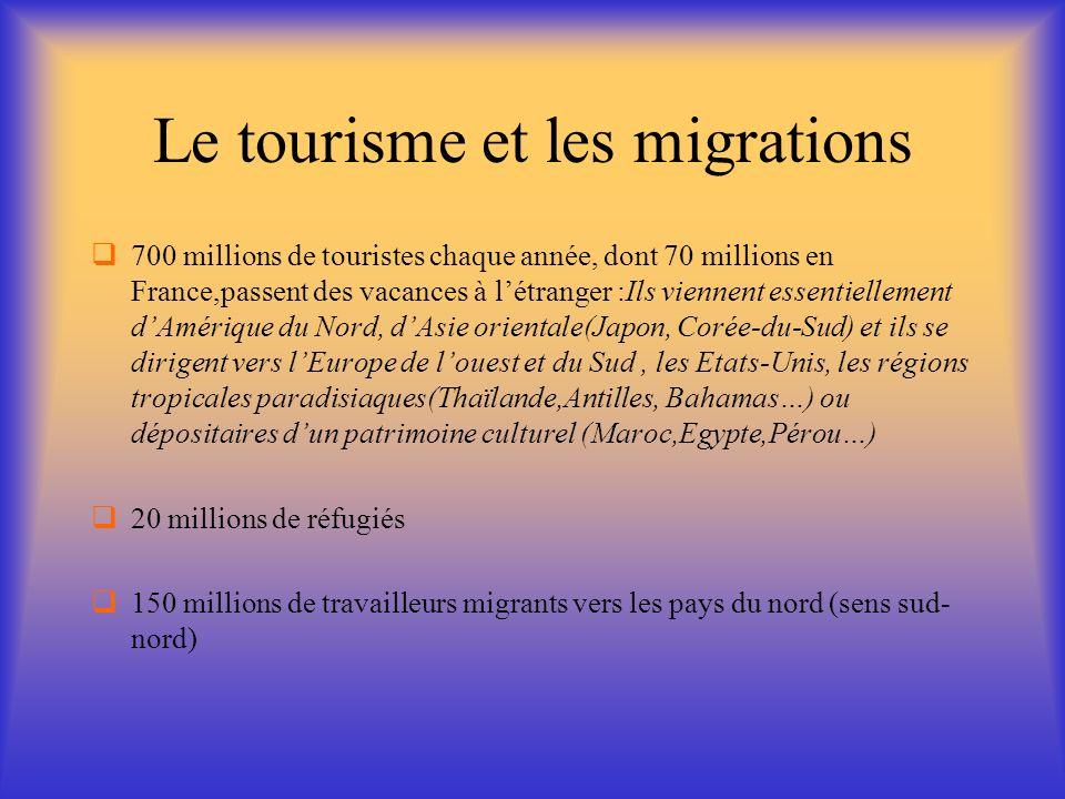 Le tourisme et les migrations 700 millions de touristes chaque année, dont 70 millions en France,passent des vacances à létranger :Ils viennent essentiellement dAmérique du Nord, dAsie orientale(Japon, Corée-du-Sud) et ils se dirigent vers lEurope de louest et du Sud, les Etats-Unis, les régions tropicales paradisiaques(Thaïlande,Antilles, Bahamas…) ou dépositaires dun patrimoine culturel (Maroc,Egypte,Pérou…) 20 millions de réfugiés 150 millions de travailleurs migrants vers les pays du nord (sens sud- nord)