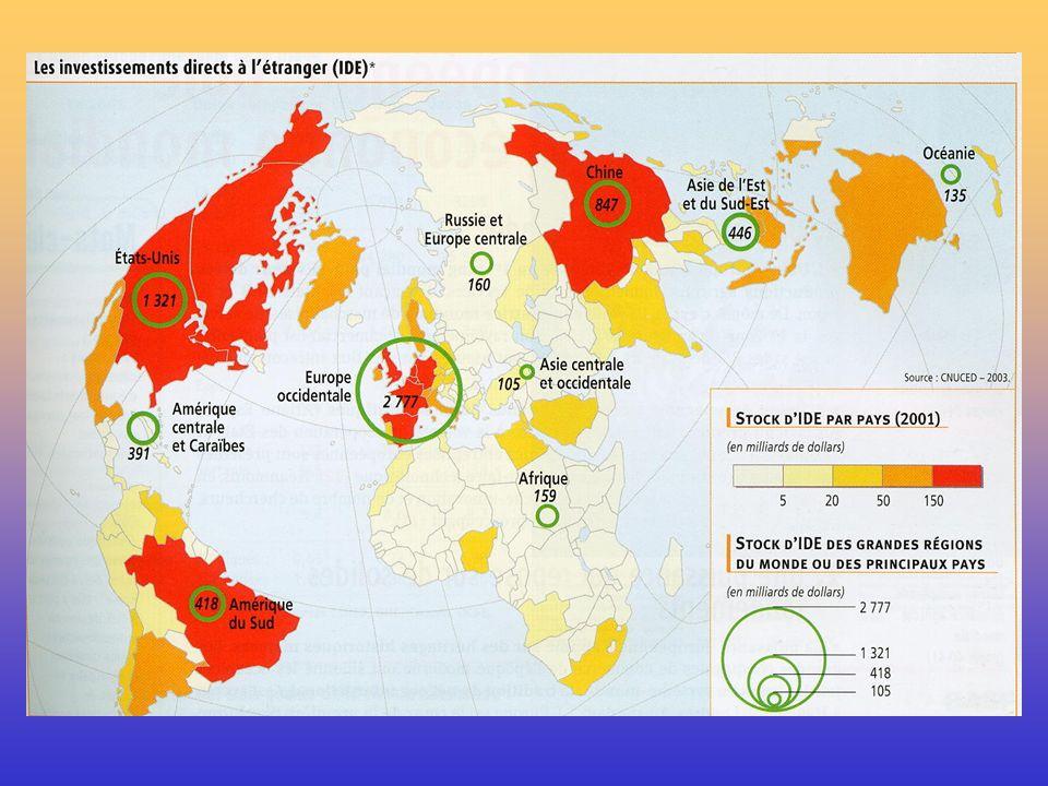 Le FMI Le FMI et la banque mondiale favorisent la mondialisation par la mise en œuvre de politiques libérales : Baisse des tarifs douaniers Réduction des budgets sociaux Subventions aux produits de première nécessité Privatisations Le FMI impose louverture commerciale aux pays du Sud auxquels il prête des capitaux Ces politiques ont souvent pour effet daggraver les conditions de vie des populations locales