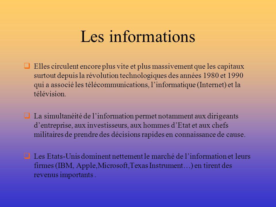 Les informations Elles circulent encore plus vite et plus massivement que les capitaux surtout depuis la révolution technologiques des années 1980 et 1990 qui a associé les télécommunications, linformatique (Internet) et la télévision.