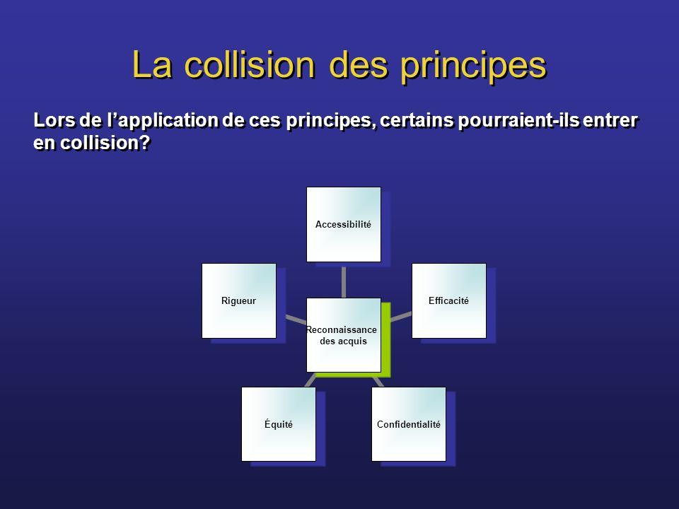 La collision des principes Reconnaissance des acquis AccessibilitéEfficacité ConfidentialitéÉquité Rigueur Lors de lapplication de ces principes, cert