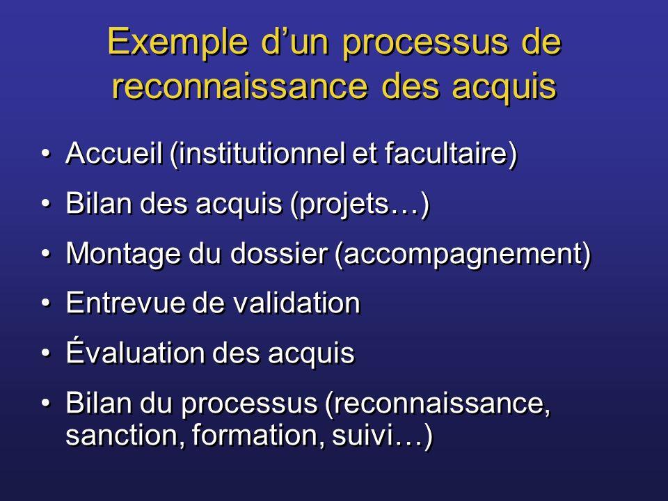 Exemple dun processus de reconnaissance des acquis Accueil (institutionnel et facultaire) Bilan des acquis (projets…) Montage du dossier (accompagneme