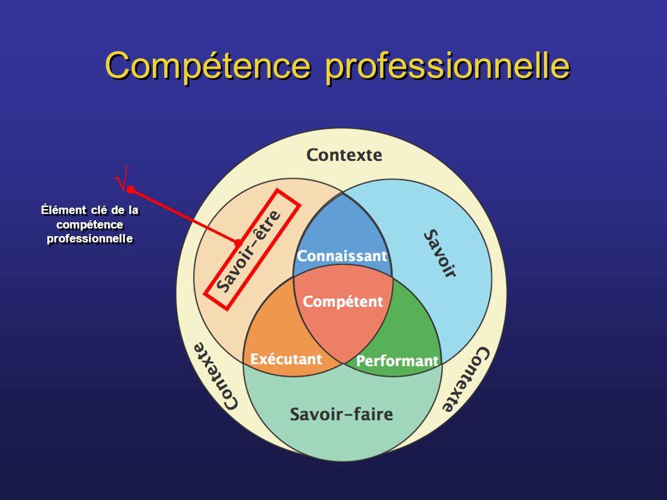 Compétence professionnelle Élément clé de la compétence professionnelle