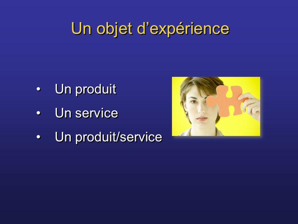 Un objet dexpérience Un produit Un service Un produit/service Un produit Un service Un produit/service