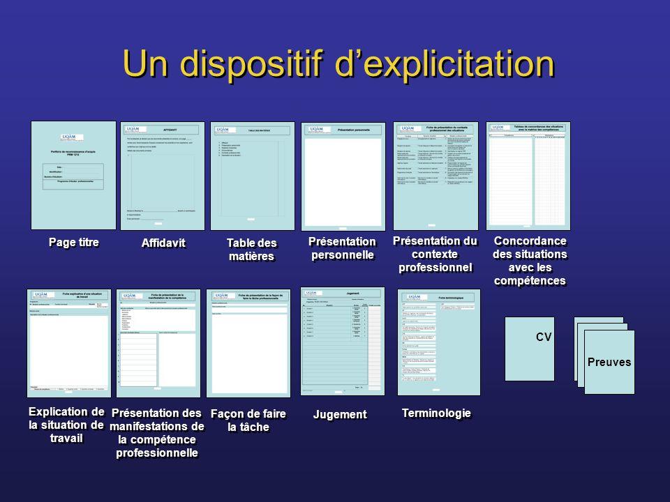 Un dispositif dexplicitation Page titre Affidavit Table des matières Concordance des situations avec les compétences Explication de la situation de tr