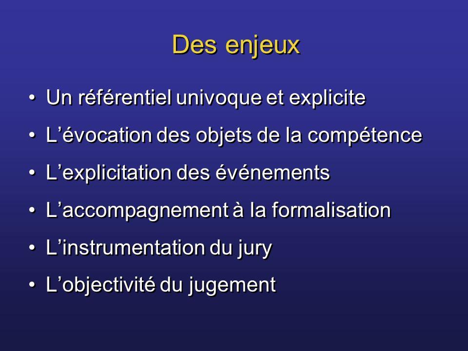 Des enjeux Un référentiel univoque et explicite Lévocation des objets de la compétence Lexplicitation des événements Laccompagnement à la formalisatio