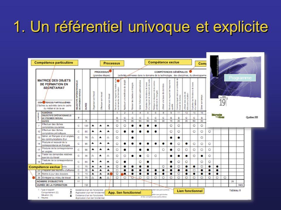 1. Un référentiel univoque et explicite Programme