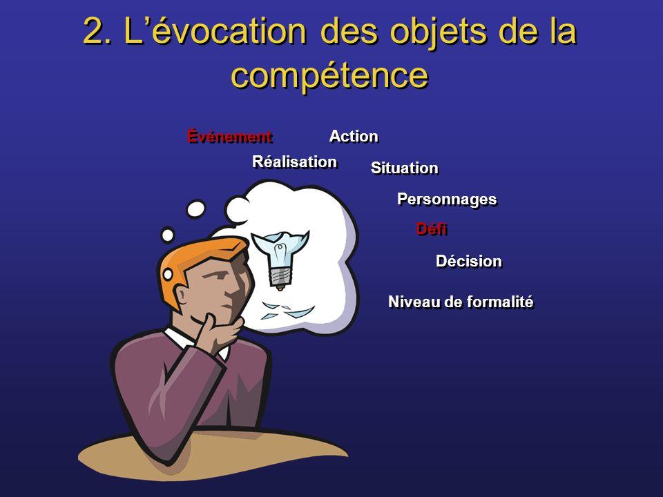 2. Lévocation des objets de la compétence Réalisation Action Personnages Décision Défi Événement Situation Niveau de formalité
