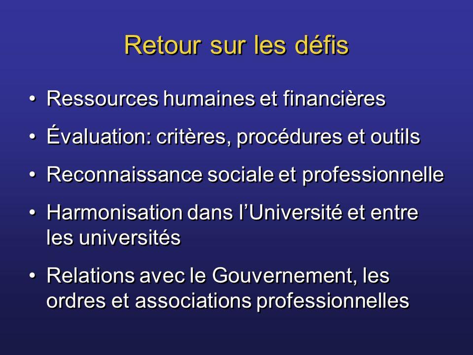 Retour sur les défis Ressources humaines et financières Évaluation: critères, procédures et outils Reconnaissance sociale et professionnelle Harmonisa
