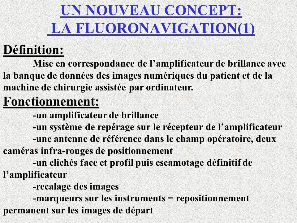 UN NOUVEAU CONCEPT: LA FLUORONAVIGATION(1) Définition: Mise en correspondance de lamplificateur de brillance avec la banque de données des images numé