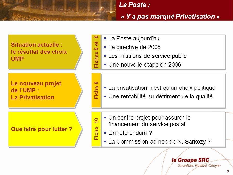 La Poste : « Y a pas marqué Privatisation » Situation actuelle : le résultat des choix UMP Situation actuelle : le résultat des choix UMP Le nouveau p