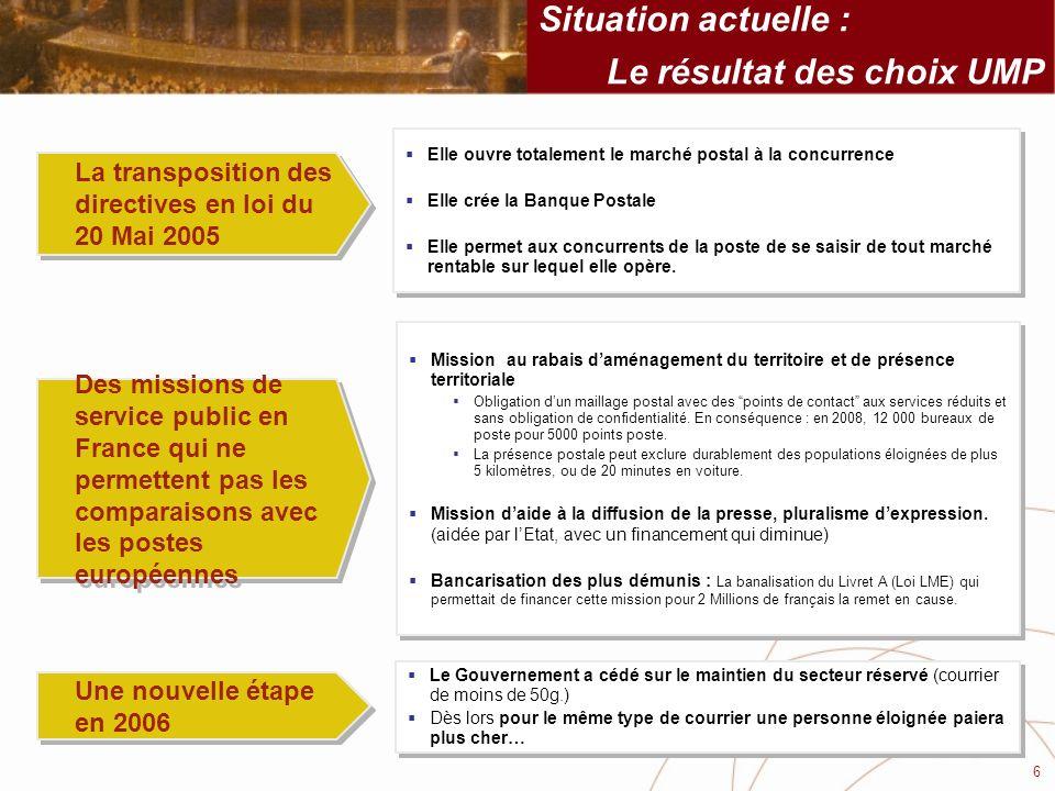 Situation actuelle : Le résultat des choix UMP Une nouvelle étape en 2006 Une nouvelle étape en 2006 Le Gouvernement a cédé sur le maintien du secteur