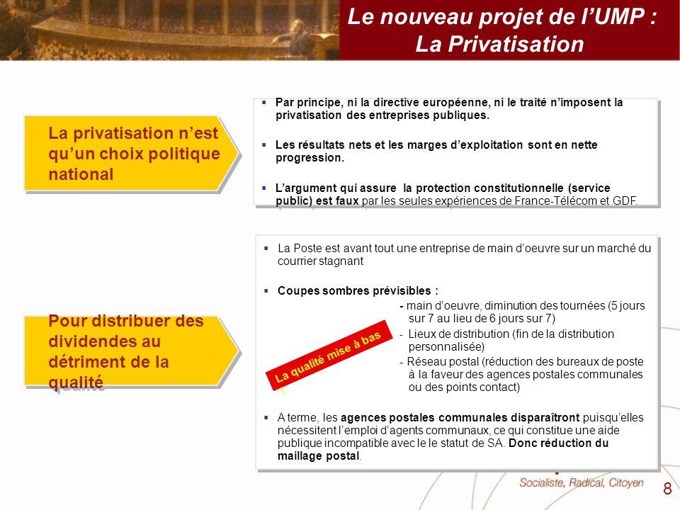 Le nouveau projet de lUMP : La Privatisation La privatisation nest quun choix politique national Par principe, ni la directive européenne, ni le trait