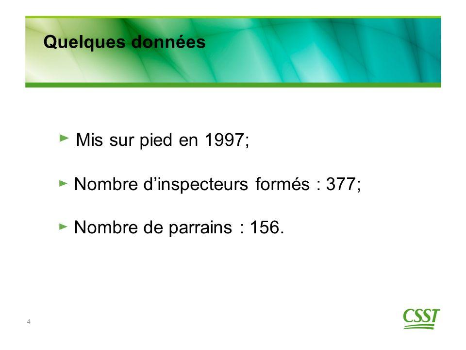 4 Mis sur pied en 1997; Nombre dinspecteurs formés : 377; Nombre de parrains : 156.