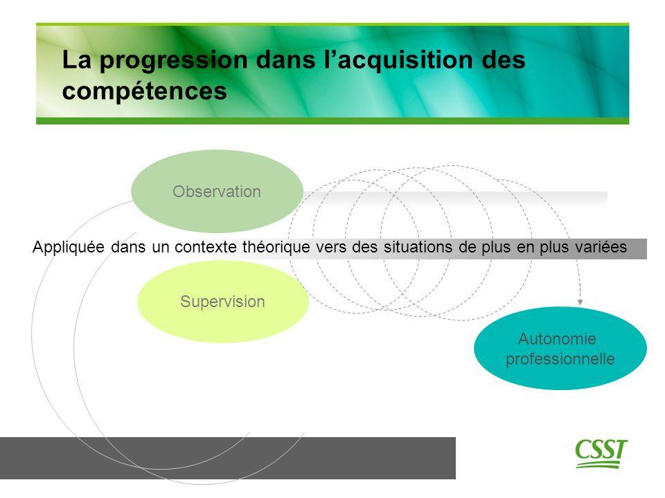 8 Observation Supervision Autonomie professionnelle Appliquée dans un contexte théorique vers des situations de plus en plus variées La progression dans lacquisition des compétences