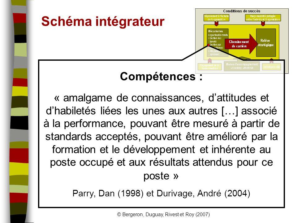 © Bergeron, Duguay, Rivest et Roy (2007) Schéma intégrateur Compétences : « amalgame de connaissances, dattitudes et dhabiletés liées les unes aux autres […] associé à la performance, pouvant être mesuré à partir de standards acceptés, pouvant être amélioré par la formation et le développement et inhérente au poste occupé et aux résultats attendus pour ce poste » Parry, Dan (1998) et Durivage, André (2004)