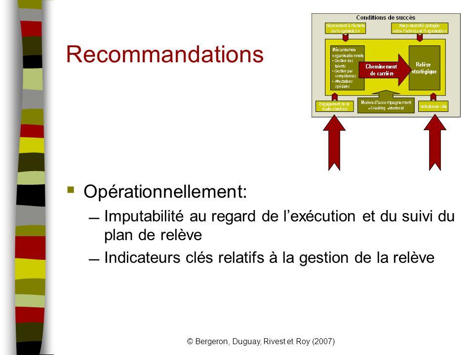 © Bergeron, Duguay, Rivest et Roy (2007) Recommandations Opérationnellement: Imputabilité au regard de lexécution et du suivi du plan de relève Indicateurs clés relatifs à la gestion de la relève
