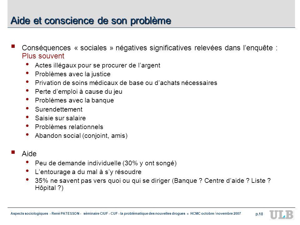Aspects sociologiques - René PATESSON - séminaire CIUF - CUF - la problématique des nouvelles drogues « HCMC octobre / novembre 2007 p.18 Aide et cons