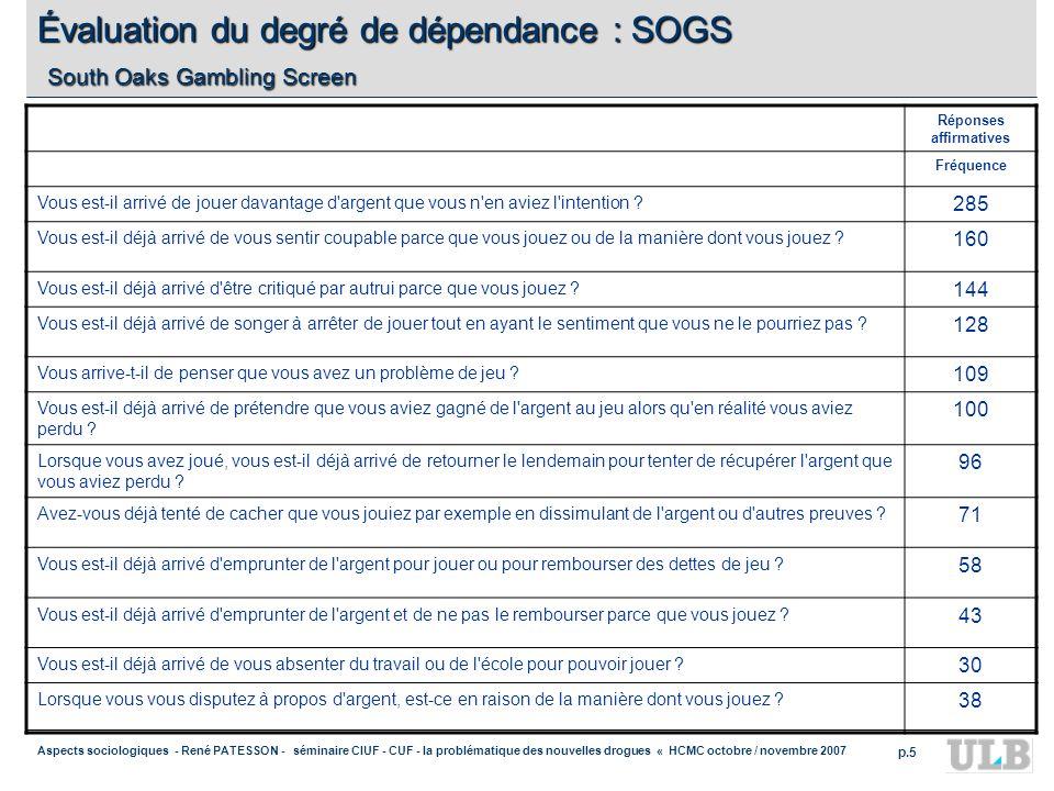 Aspects sociologiques - René PATESSON - séminaire CIUF - CUF - la problématique des nouvelles drogues « HCMC octobre / novembre 2007 p.5 Évaluation du