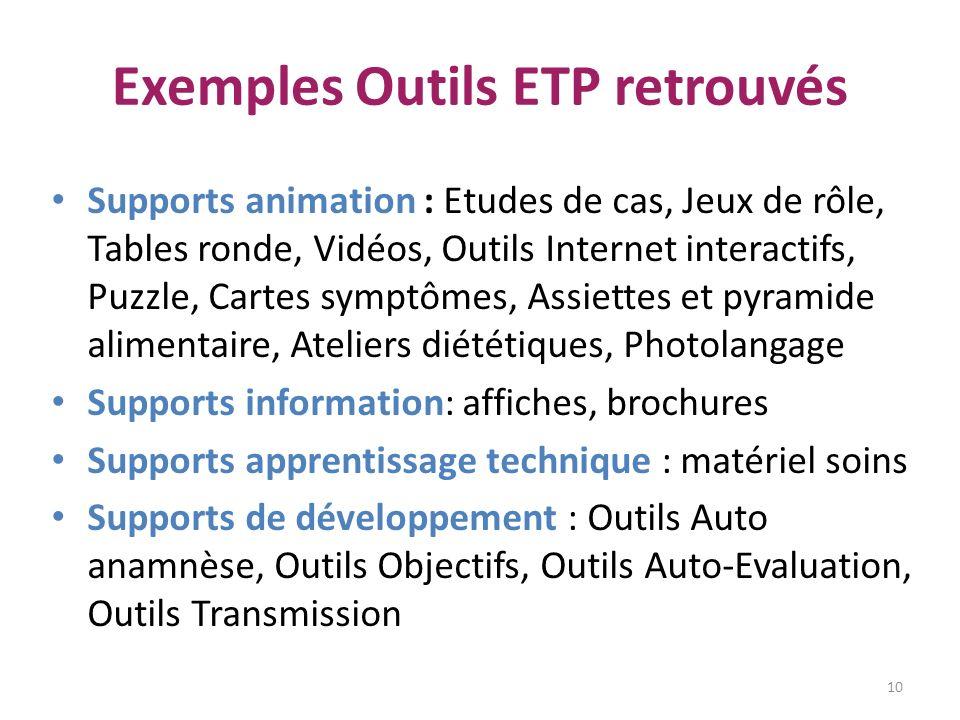 Exemples Outils ETP retrouvés Supports animation : Etudes de cas, Jeux de rôle, Tables ronde, Vidéos, Outils Internet interactifs, Puzzle, Cartes symp