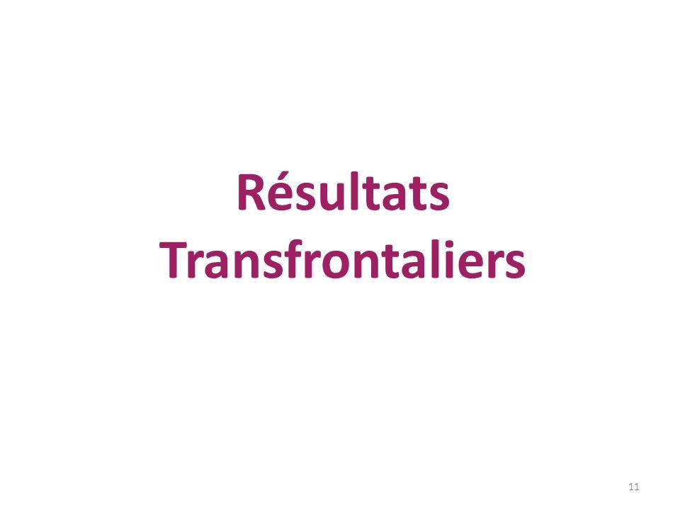 11 Résultats Transfrontaliers
