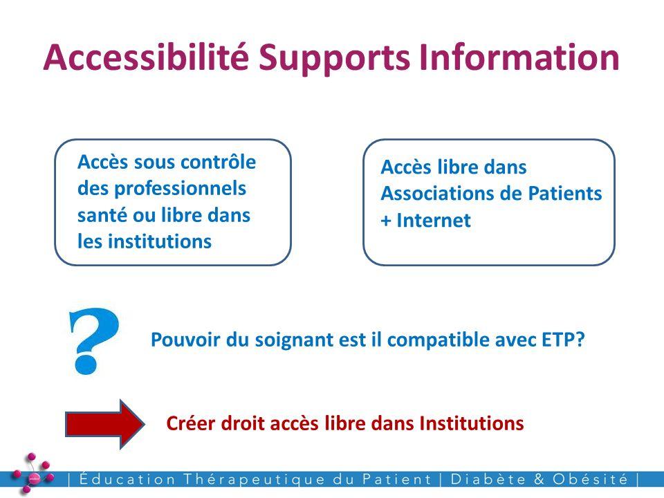 Accessibilité Supports Information 13 Accès sous contrôle des professionnels santé ou libre dans les institutions Accès libre dans Associations de Pat
