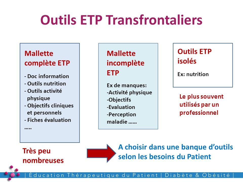 Outils ETP Transfrontaliers 14 Mallette complète ETP - Doc information - Outils nutrition - Outils activité physique - Objectifs cliniques et personne