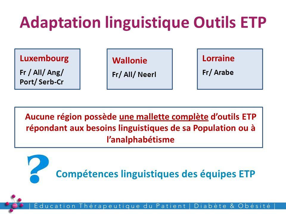 Adaptation linguistique Outils ETP 15 Luxembourg Fr / All/ Ang/ Port/ Serb-Cr Wallonie Fr/ All/ Neerl Lorraine Fr/ Arabe Aucune région possède une mal