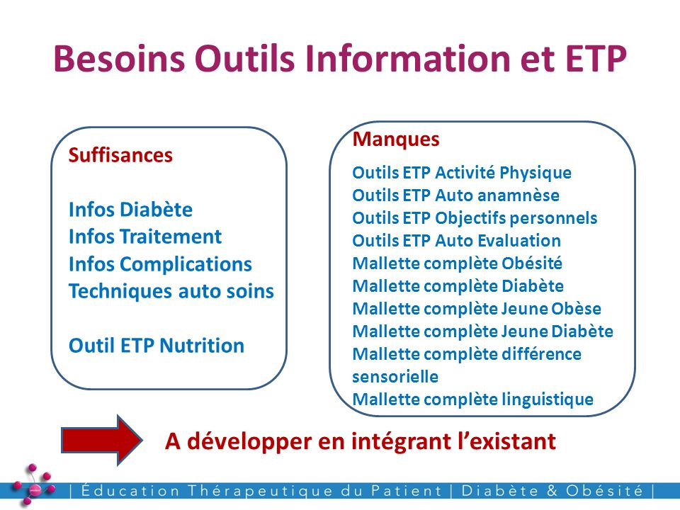 Besoins Outils Information et ETP 19 Suffisances Infos Diabète Infos Traitement Infos Complications Techniques auto soins Outil ETP Nutrition Manques