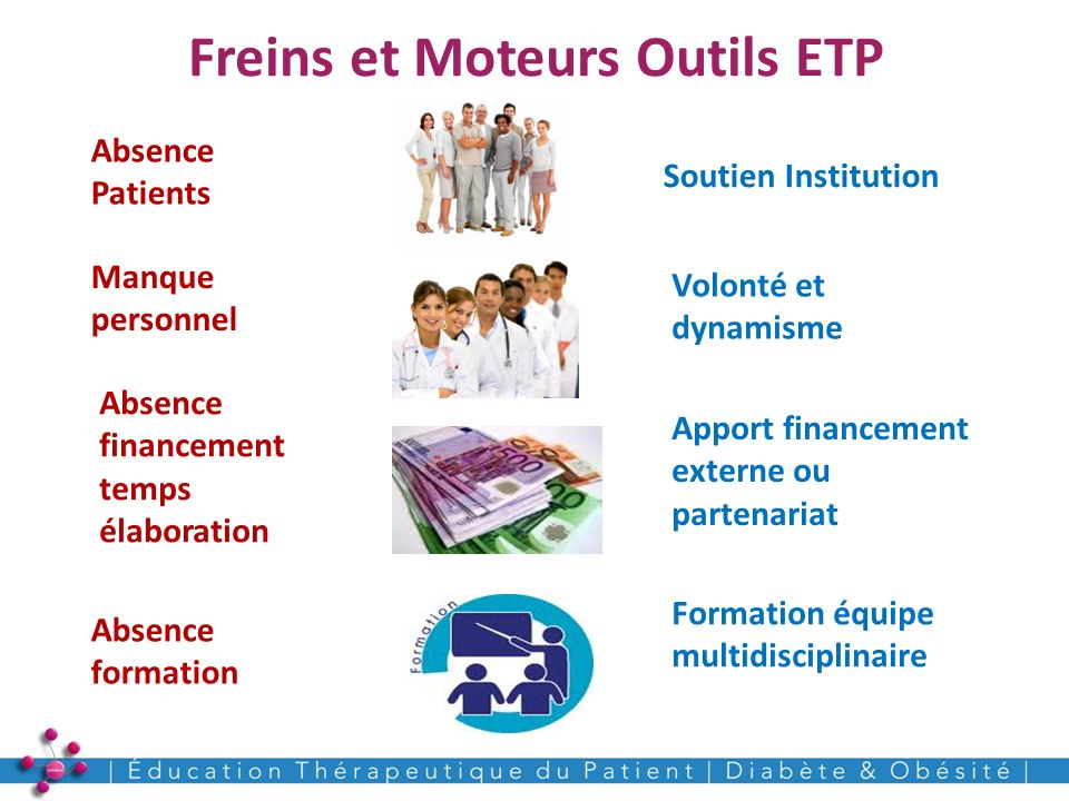 Freins et Moteurs Outils ETP 23 Manque personnel Volonté et dynamisme Absence financement temps élaboration Apport financement externe ou partenariat