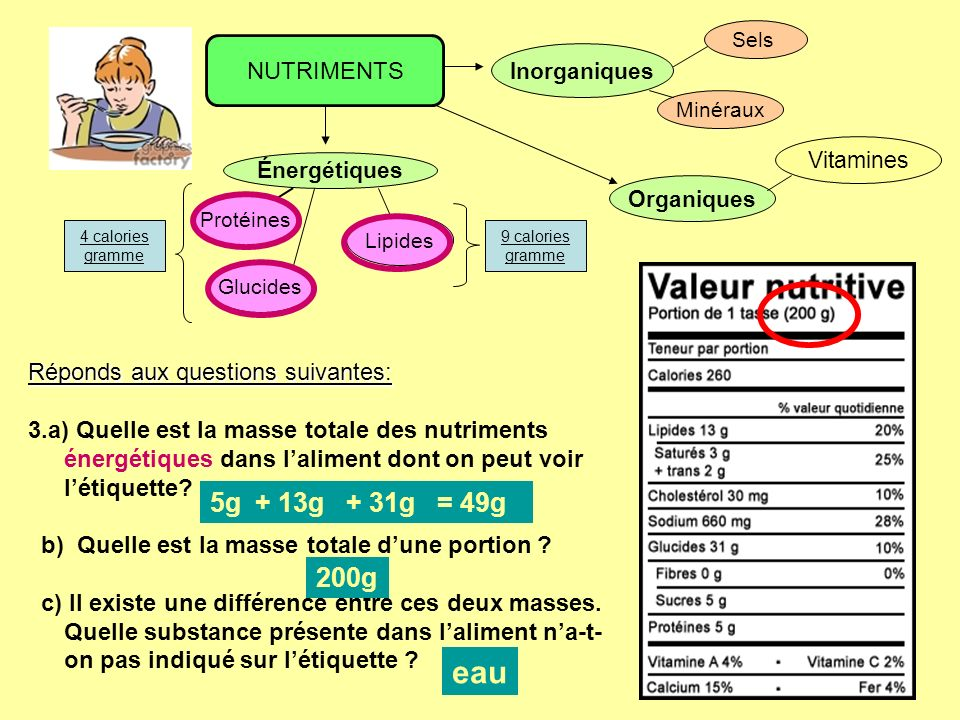 Énergétiques Protéines Lipides Glucides 9 calories gramme 4 calories gramme NUTRIMENTS Inorganiques Sels Minéraux Vitamines Organiques Réponds aux que
