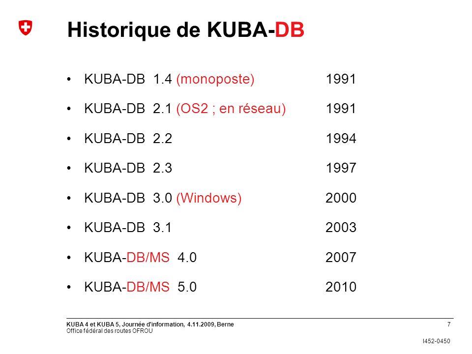 Office fédéral des routes OFROU I452-0450 KUBA 4 et KUBA 5, Journée d'information, 4.11.2009, Berne7 Historique de KUBA-DB KUBA-DB 1.4 (monoposte)1991