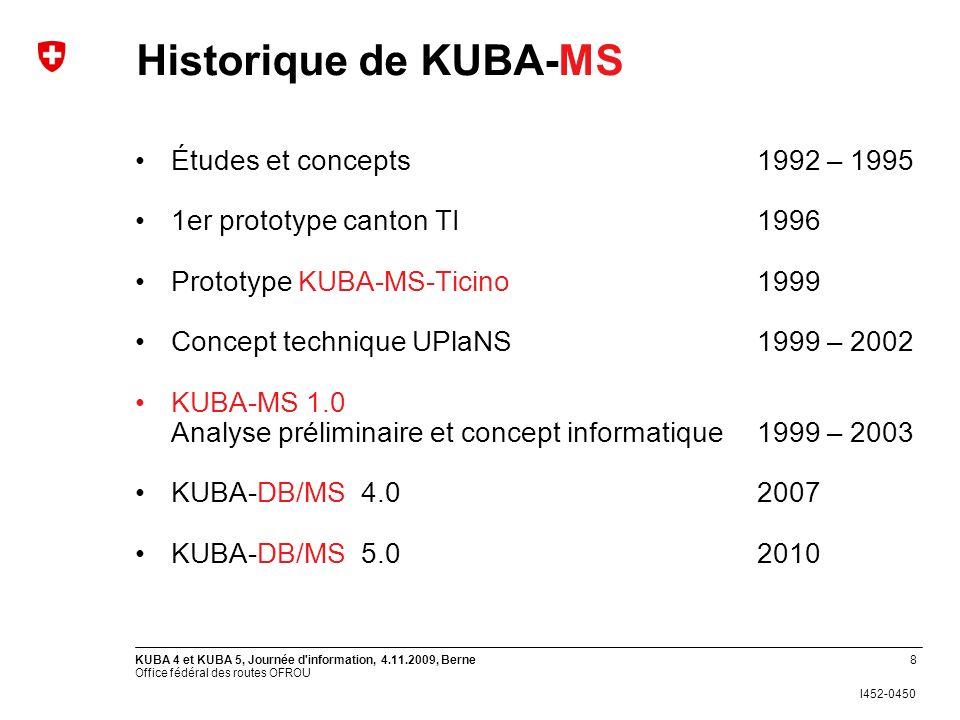 Office fédéral des routes OFROU I452-0450 KUBA 4 et KUBA 5, Journée d'information, 4.11.2009, Berne8 Historique de KUBA-MS Études et concepts1992 – 19