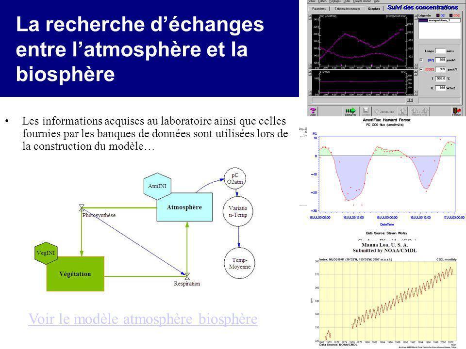 La recherche déchanges entre latmosphère et la biosphère Les informations acquises au laboratoire ainsi que celles fournies par les banques de données