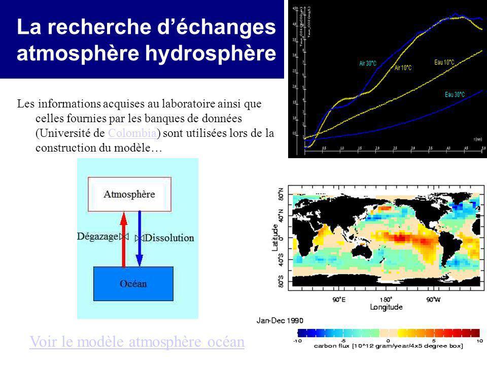La recherche déchanges atmosphère hydrosphère Les informations acquises au laboratoire ainsi que celles fournies par les banques de données (Universit