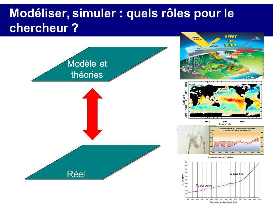 Modéliser, simuler : quels rôles pour le chercheur ? Réel Modèle et théories