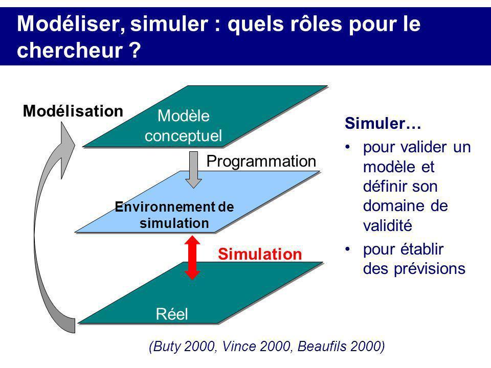 Modéliser, simuler : quels rôles pour le chercheur ? Réel Modèle conceptuel Environnement de simulation Simulation Simuler… pour valider un modèle et