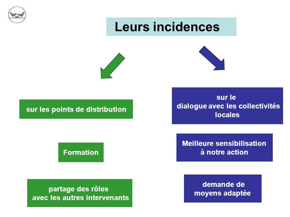 Leurs incidences sur le dialogue avec les collectivités locales sur les points de distribution Formation partage des rôles avec les autres intervenants demande de moyens adaptée Meilleure sensibilisation à notre action