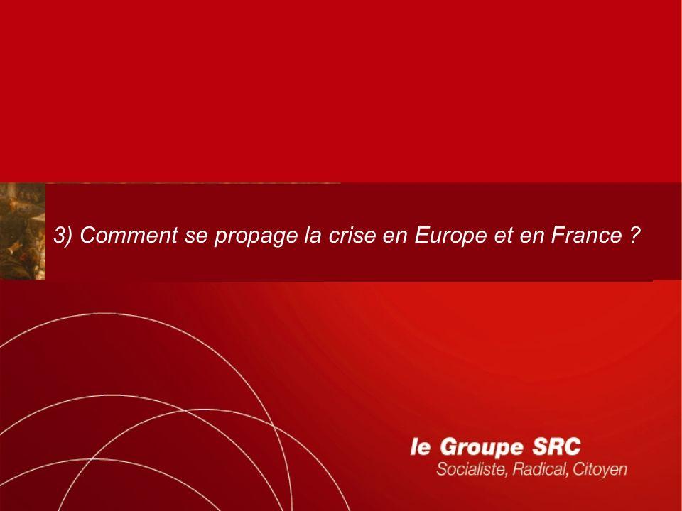 3) Comment se propage la crise en Europe et en France