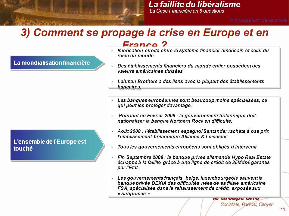 -11- 3) Comment se propage la crise en Europe et en France .