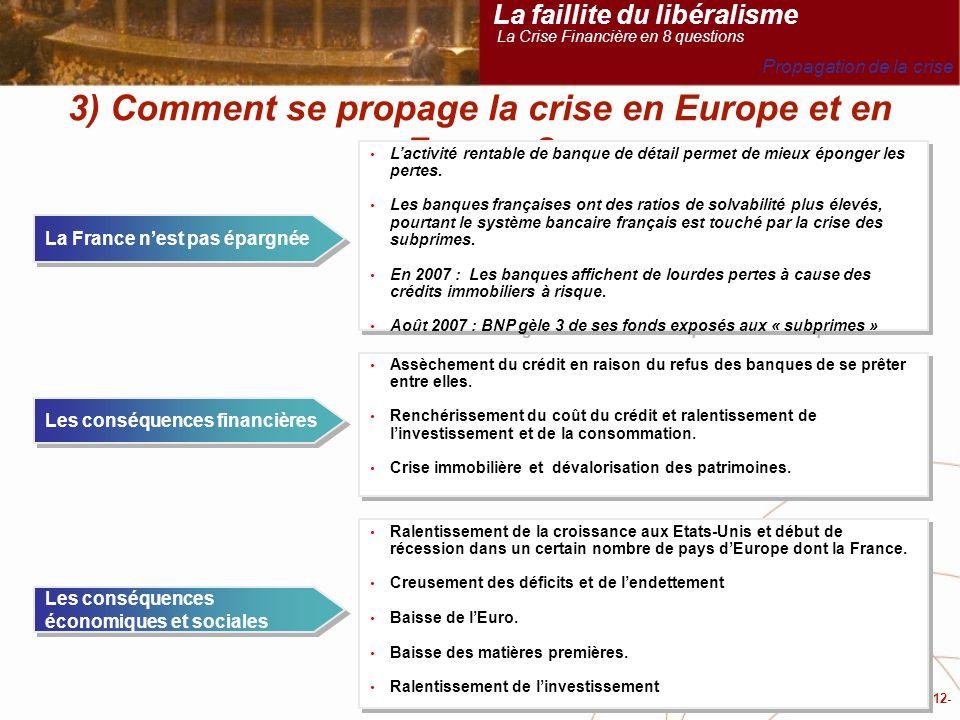 -12- 3) Comment se propage la crise en Europe et en France .