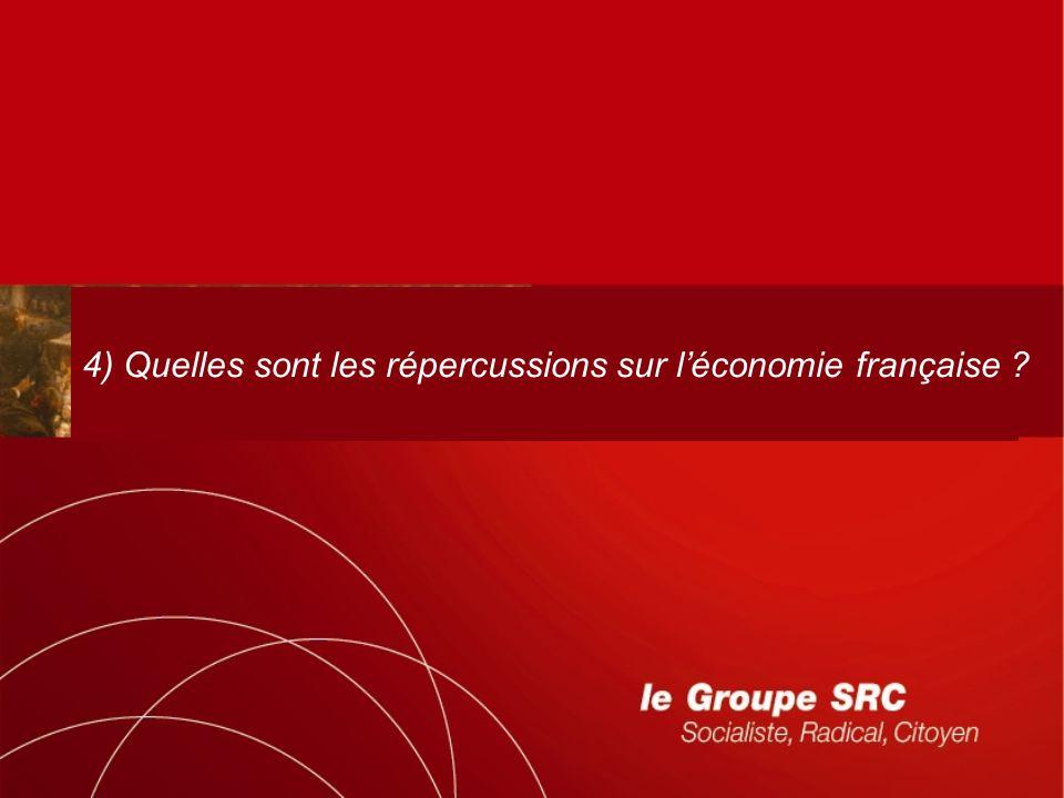 4) Quelles sont les répercussions sur léconomie française