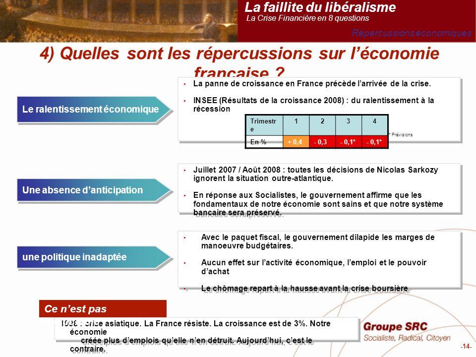 -14- 4) Quelles sont les répercussions sur léconomie française .