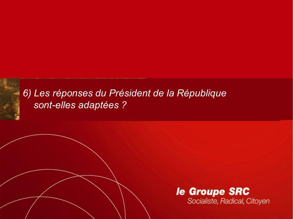 6) Les réponses du Président de la République sont-elles adaptées