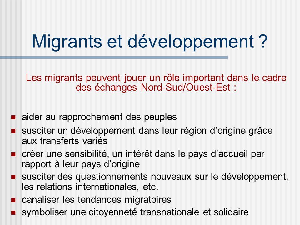 Migrants et développement .