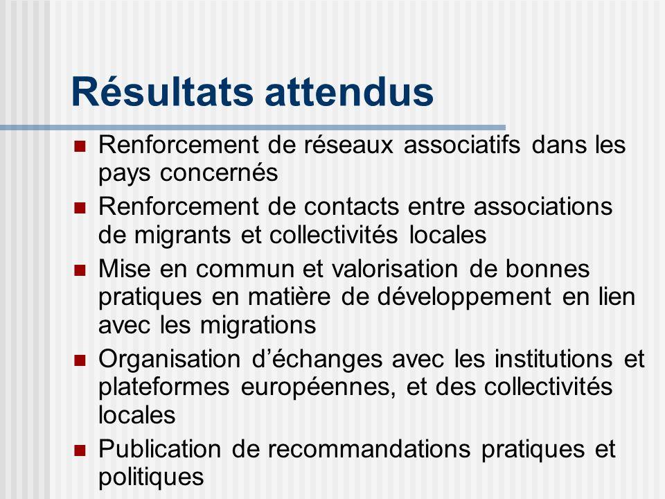 Résultats attendus Renforcement de réseaux associatifs dans les pays concernés Renforcement de contacts entre associations de migrants et collectivités locales Mise en commun et valorisation de bonnes pratiques en matière de développement en lien avec les migrations Organisation déchanges avec les institutions et plateformes européennes, et des collectivités locales Publication de recommandations pratiques et politiques
