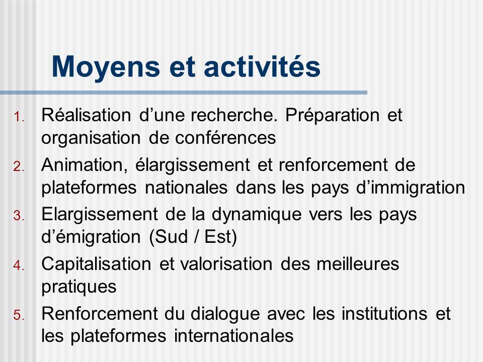 Moyens et activités 1. Réalisation dune recherche.