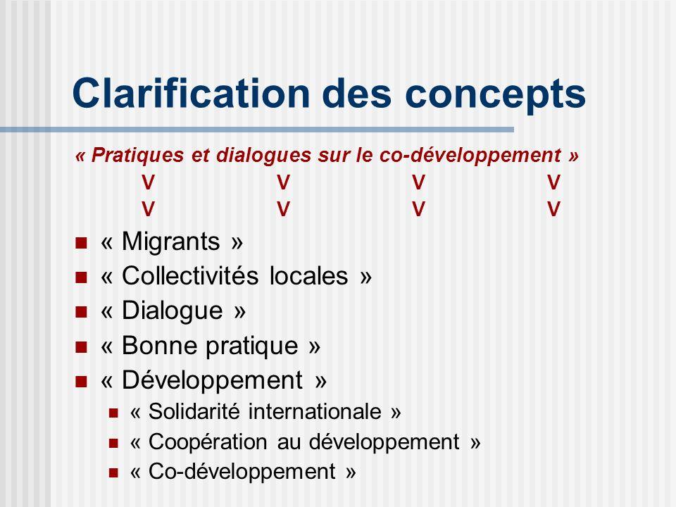 Clarification des concepts « Pratiques et dialogues sur le co-développement » VVVV « Migrants » « Collectivités locales » « Dialogue » « Bonne pratique » « Développement » « Solidarité internationale » « Coopération au développement » « Co-développement »